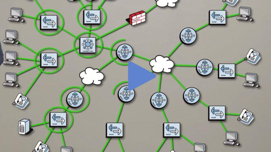 video - network management