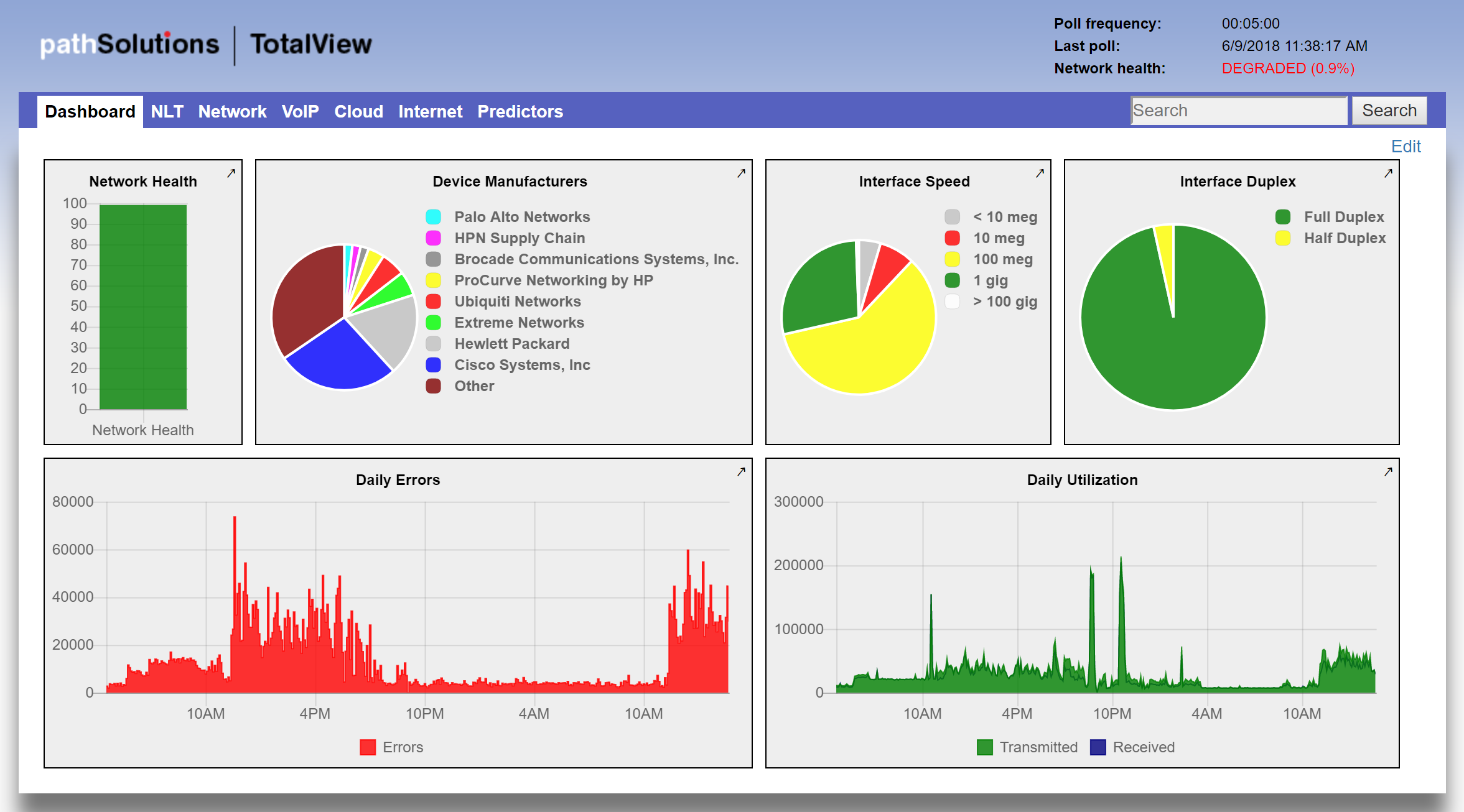 PathSolutions releases TotalView version 9