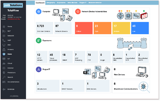 PathSolutions TotalView v11 Risk Dashboard