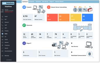 screenshot-tv11-risk-dashboard