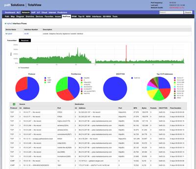 totalview10-netflow-web